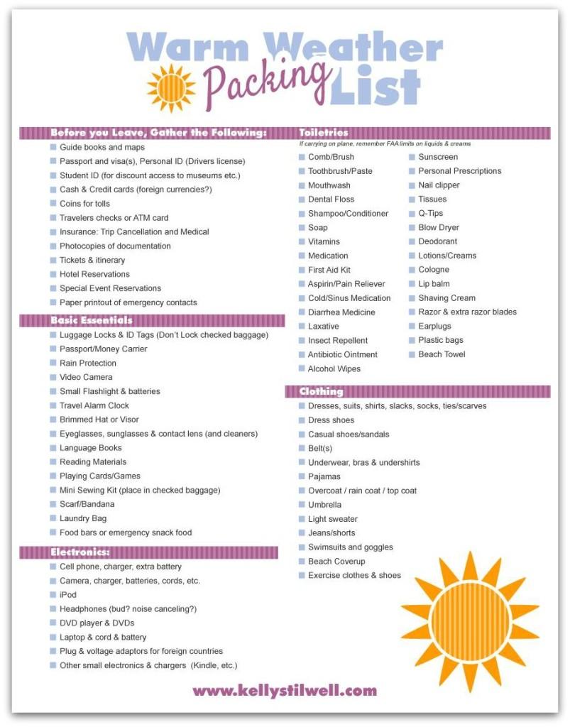 graphic about Free Printable Packing List titled Kelly Stilwell Absolutely free Printable Packing Lists
